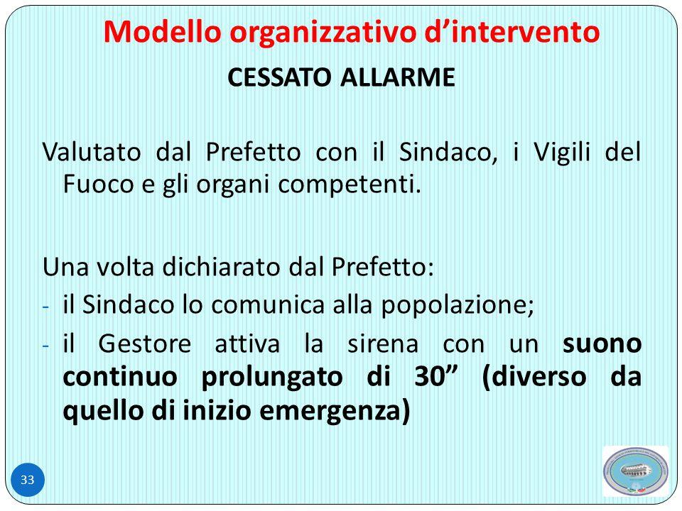Modello organizzativo d'intervento 33 CESSATO ALLARME Valutato dal Prefetto con il Sindaco, i Vigili del Fuoco e gli organi competenti.