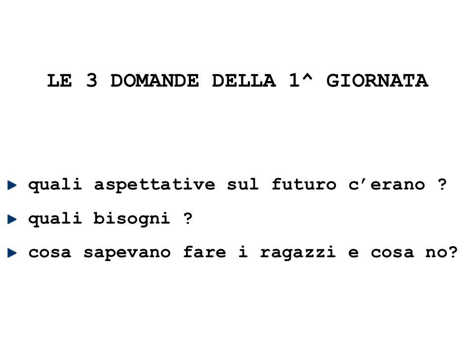 LE 3 DOMANDE DELLA 2^ GIORNATA quale scarto tra aspettative e realtà.