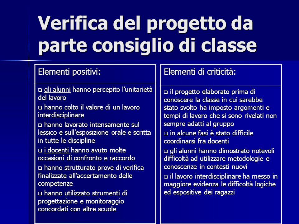 Verifica del progetto da parte consiglio di classe Elementi positivi:  gli alunni hanno percepito l'unitarietà del lavoro  hanno colto il valore di
