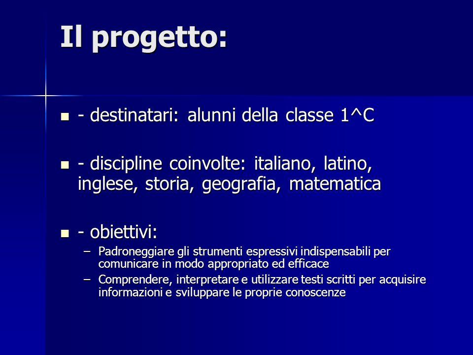 Il progetto: - destinatari: alunni della classe 1^C - destinatari: alunni della classe 1^C - discipline coinvolte: italiano, latino, inglese, storia,