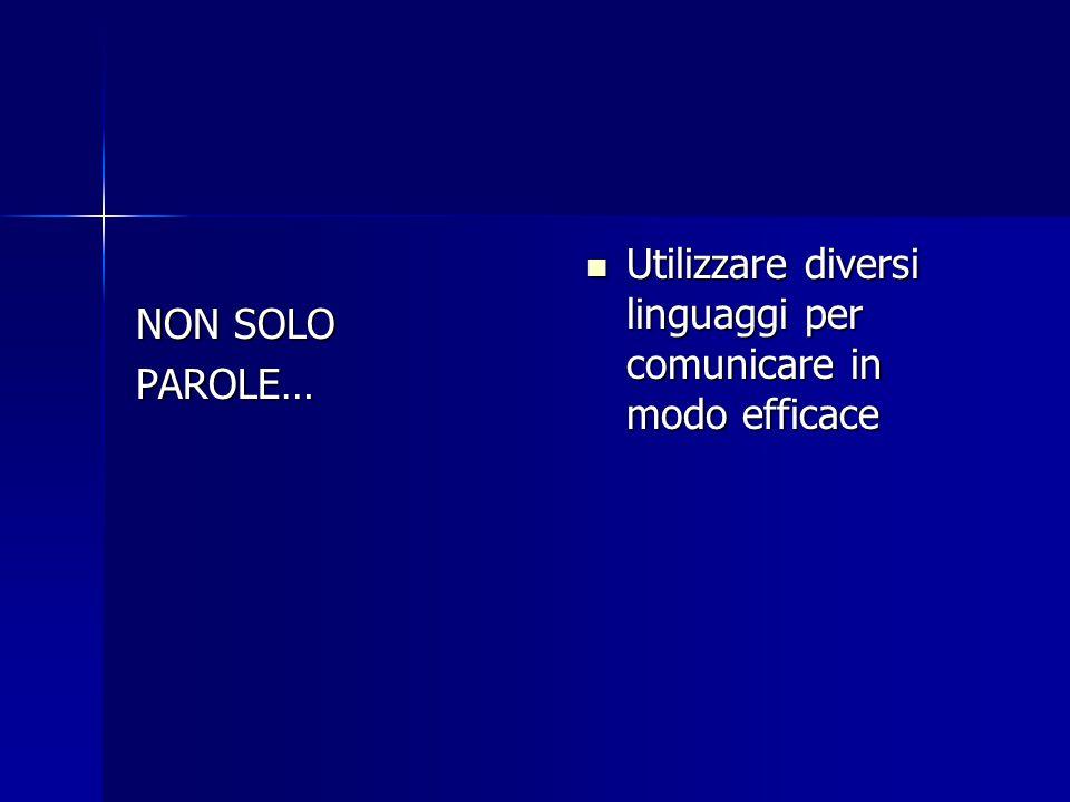 NON SOLO PAROLE… Utilizzare diversi linguaggi per comunicare in modo efficace Utilizzare diversi linguaggi per comunicare in modo efficace