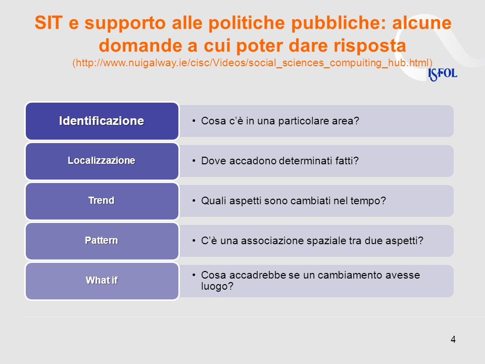 SIT e supporto alle politiche pubbliche: alcune domande a cui poter dare risposta (http://www.nuigalway.ie/cisc/Videos/social_sciences_compuiting_hub.html) Cosa c'è in una particolare area.