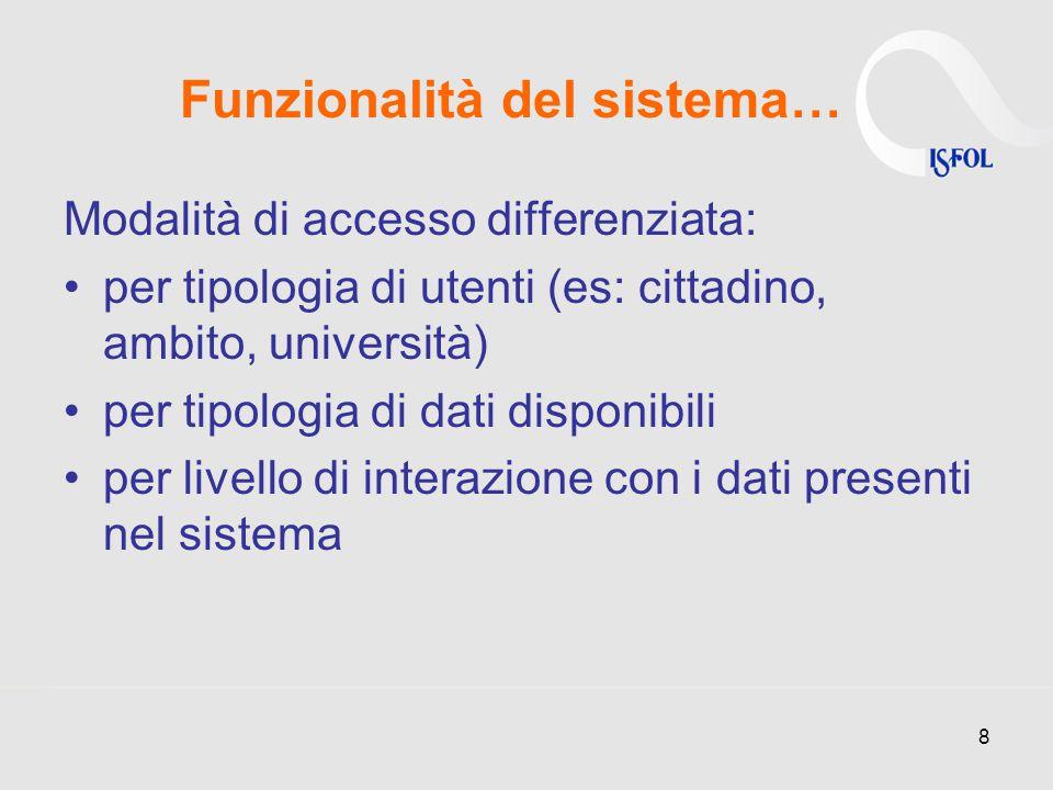 Funzionalità del sistema… Modalità di accesso differenziata: per tipologia di utenti (es: cittadino, ambito, università) per tipologia di dati disponibili per livello di interazione con i dati presenti nel sistema 8