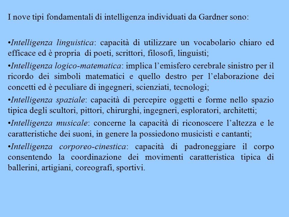 I nove tipi fondamentali di intelligenza individuati da Gardner sono: Intelligenza linguistica: capacità di utilizzare un vocabolario chiaro ed effica