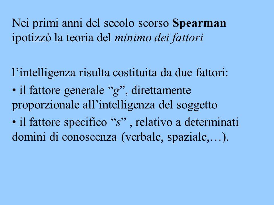 Nei primi anni del secolo scorso Spearman ipotizzò la teoria del minimo dei fattori l'intelligenza risulta costituita da due fattori: il fattore gener