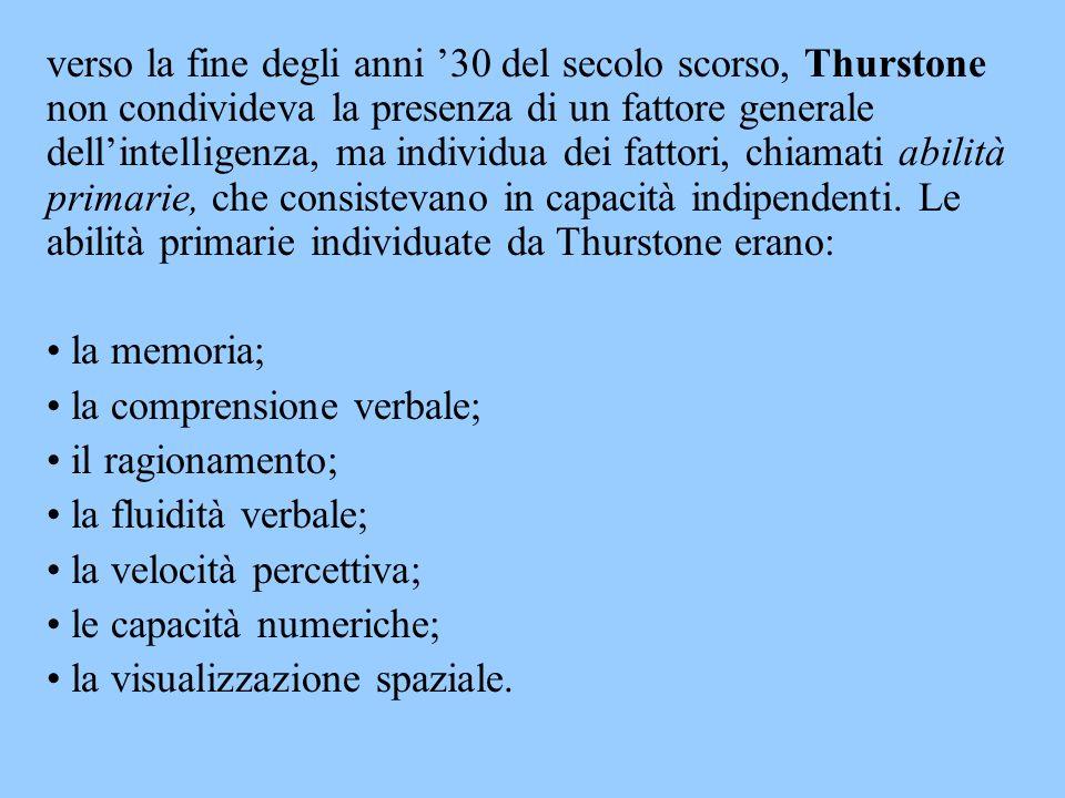 verso la fine degli anni '30 del secolo scorso, Thurstone non condivideva la presenza di un fattore generale dell'intelligenza, ma individua dei fatto
