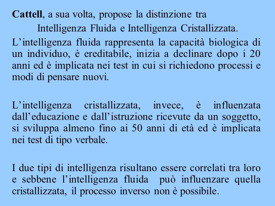 Cattell, a sua volta, propose la distinzione tra Intelligenza Fluida e Intelligenza Cristallizzata. L'intelligenza fluida rappresenta la capacità biol