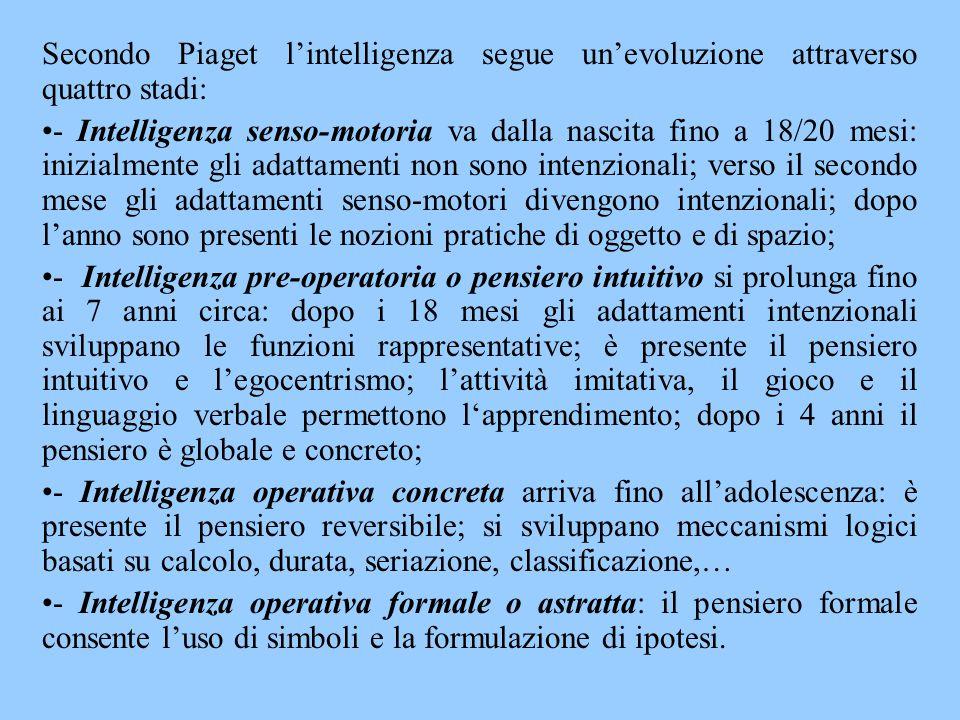 Secondo Piaget l'intelligenza segue un'evoluzione attraverso quattro stadi: - Intelligenza senso-motoria va dalla nascita fino a 18/20 mesi: inizialme