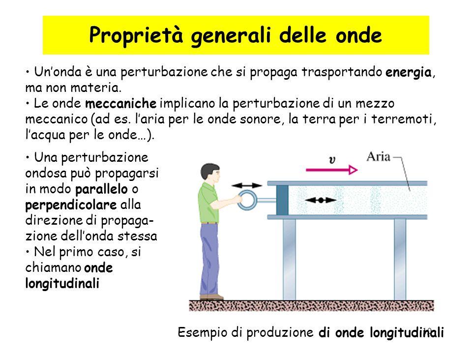 10 Proprietà generali delle onde Un'onda è una perturbazione che si propaga trasportando energia, ma non materia. Le onde meccaniche implicano la pert