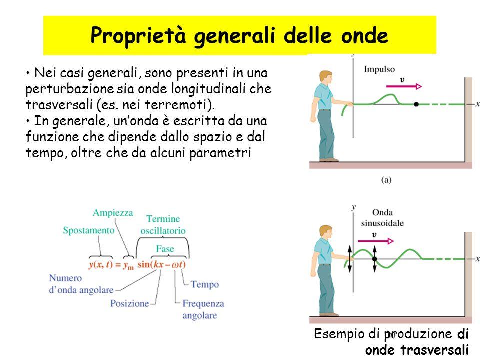11 Proprietà generali delle onde Nei casi generali, sono presenti in una perturbazione sia onde longitudinali che trasversali (es. nei terremoti). In