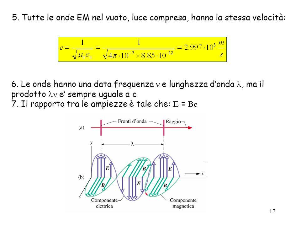 17 5. Tutte le onde EM nel vuoto, luce compresa, hanno la stessa velocità: 6. Le onde hanno una data frequenza  e lunghezza d'onda, ma il prodotto 
