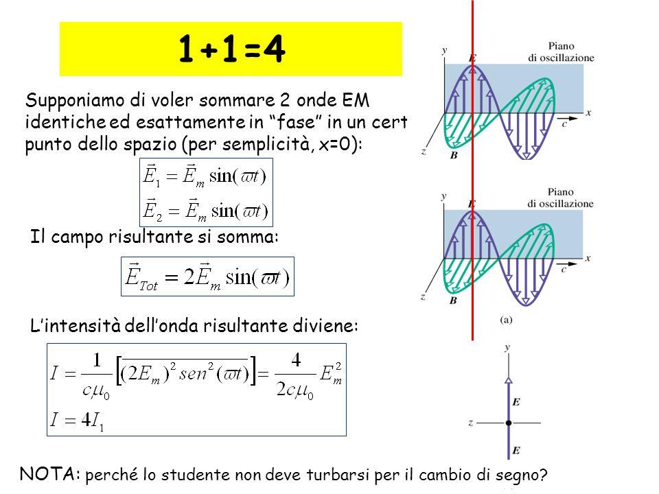 """19 1+1=4 Supponiamo di voler sommare 2 onde EM identiche ed esattamente in """"fase"""" in un certo punto dello spazio (per semplicità, x=0): Il campo risul"""