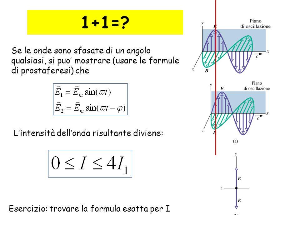21 1+1=? Se le onde sono sfasate di un angolo qualsiasi, si puo' mostrare (usare le formule di prostaferesi) che L'intensità dell'onda risultante divi