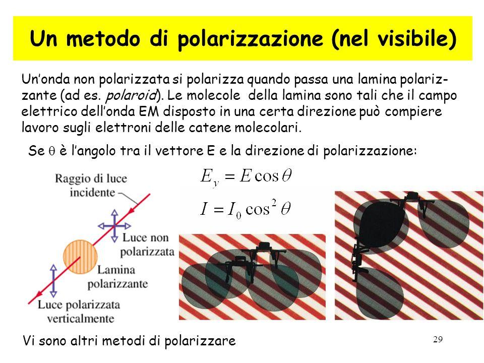 29 Un metodo di polarizzazione (nel visibile) Un'onda non polarizzata si polarizza quando passa una lamina polariz- zante (ad es. polaroid). Le moleco