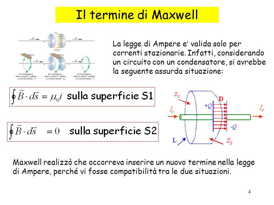 4 Il termine di Maxwell La legge di Ampere e' valida solo per correnti stazionarie. Infatti, considerando un circuito con un condensatore, si avrebbe