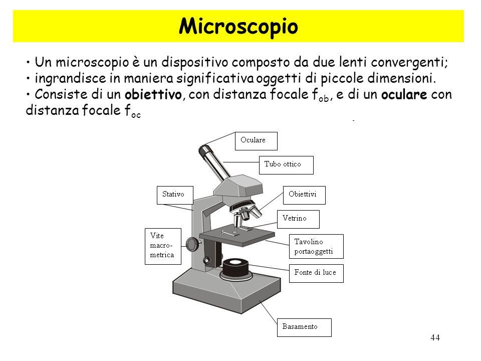 44 Microscopio Un microscopio è un dispositivo composto da due lenti convergenti; ingrandisce in maniera significativa oggetti di piccole dimensioni.