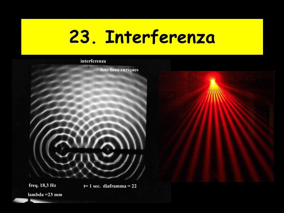 46 23. Interferenza