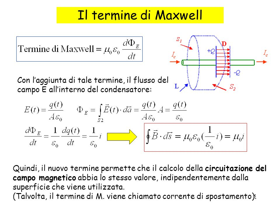 5 Con l'aggiunta di tale termine, il flusso del campo E all'interno del condensatore: Quindi, il nuovo termine permette che il calcolo della circuitaz