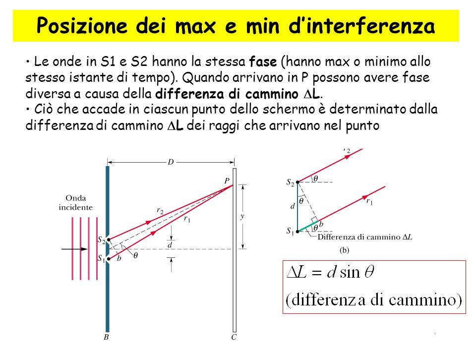 50 Posizione dei max e min d'interferenza Le onde in S1 e S2 hanno la stessa fase (hanno max o minimo allo stesso istante di tempo). Quando arrivano i