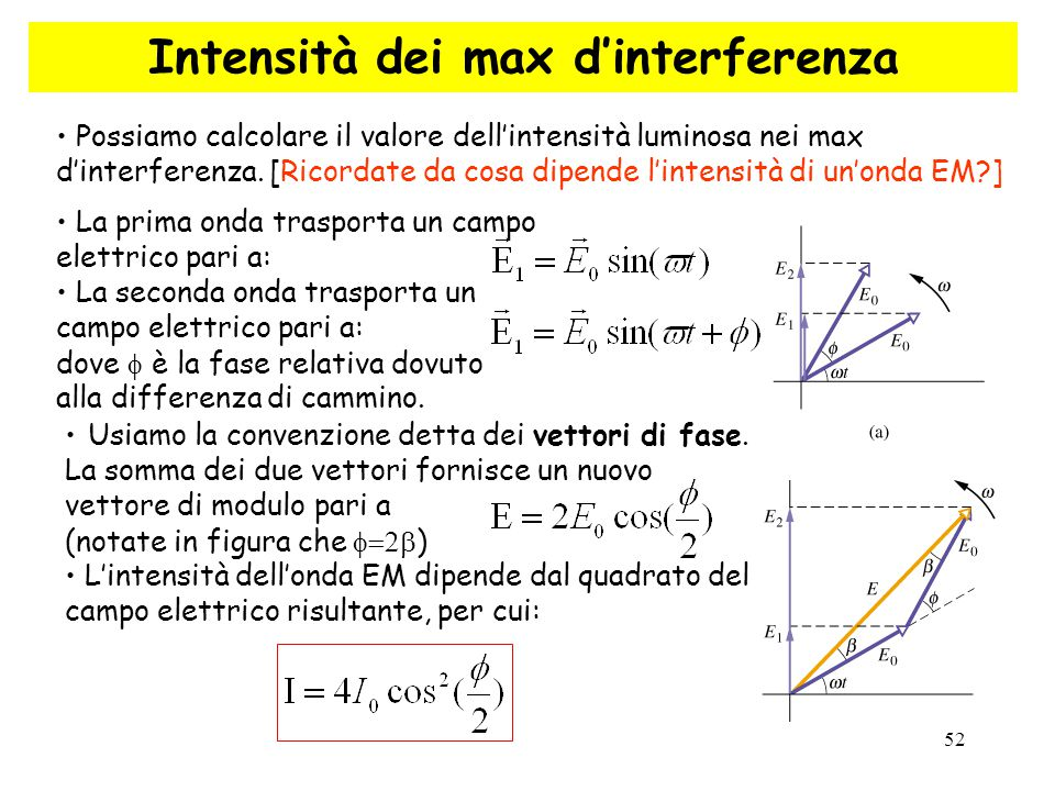52 Intensità dei max d'interferenza Possiamo calcolare il valore dell'intensità luminosa nei max d'interferenza. [Ricordate da cosa dipende l'intensit