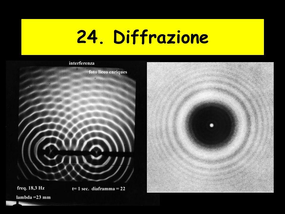 54 24. Diffrazione