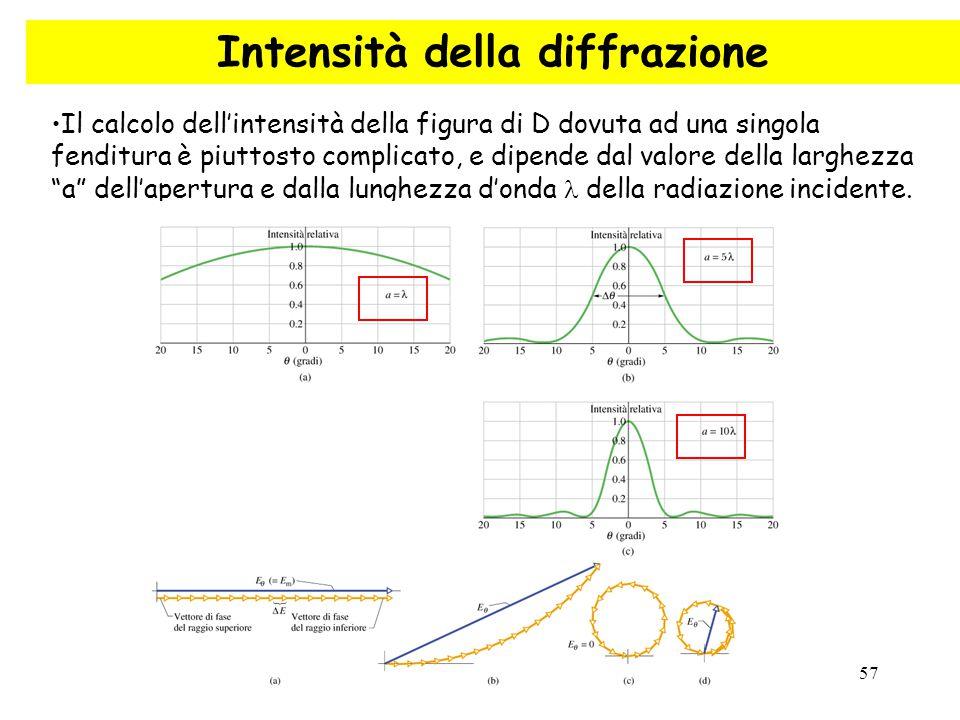 57 Intensità della diffrazione Il calcolo dell'intensità della figura di D dovuta ad una singola fenditura è piuttosto complicato, e dipende dal valor