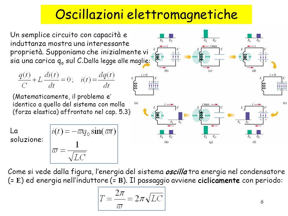 6 Oscillazioni elettromagnetiche Un semplice circuito con capacità e induttanza mostra una interessante proprietà. Supponiamo che inizialmente vi sia