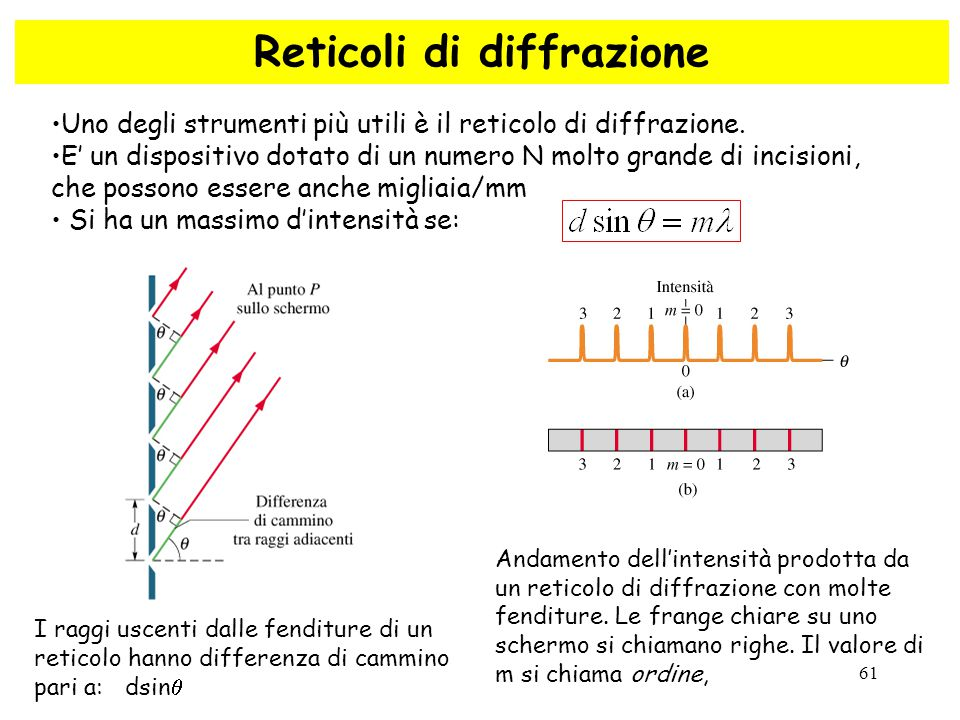61 Reticoli di diffrazione Uno degli strumenti più utili è il reticolo di diffrazione. E' un dispositivo dotato di un numero N molto grande di incisio