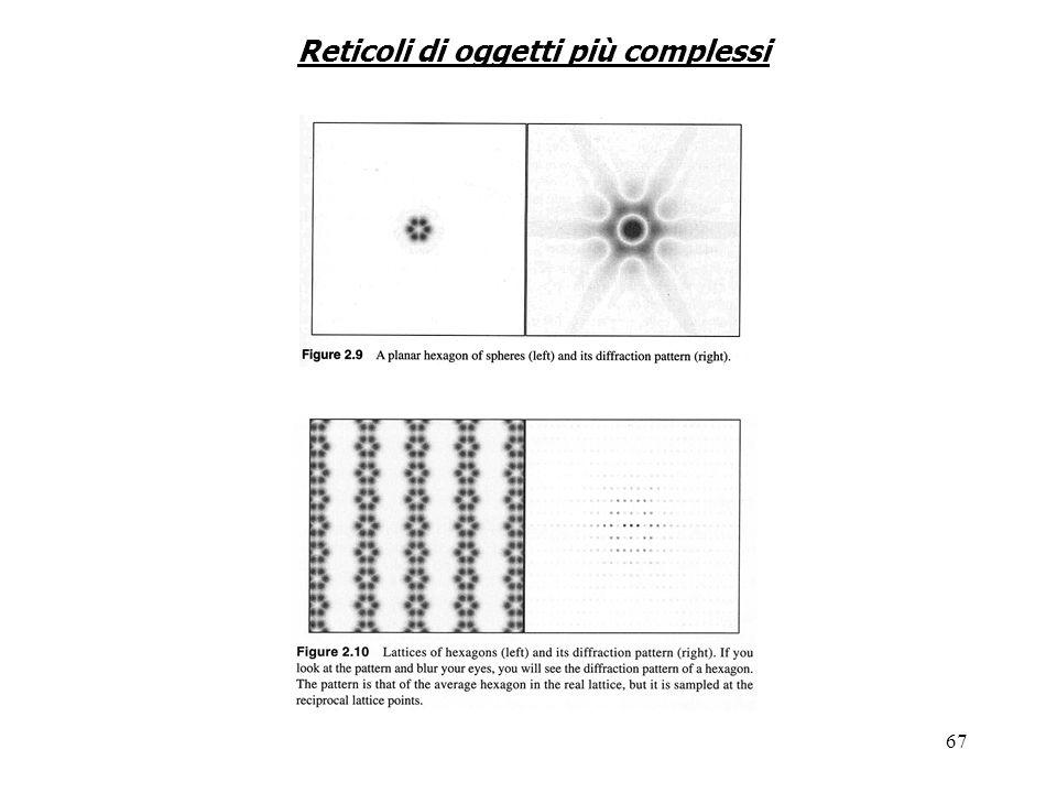 67 Reticoli di oggetti più complessi