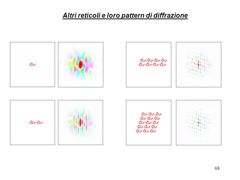68 Altri reticoli e loro pattern di diffrazione
