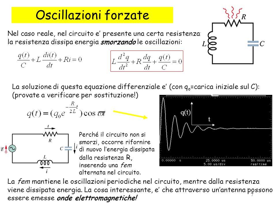 7 Oscillazioni forzate Nel caso reale, nel circuito e' presente una certa resistenza: la resistenza dissipa energia smorzando le oscillazioni: La solu