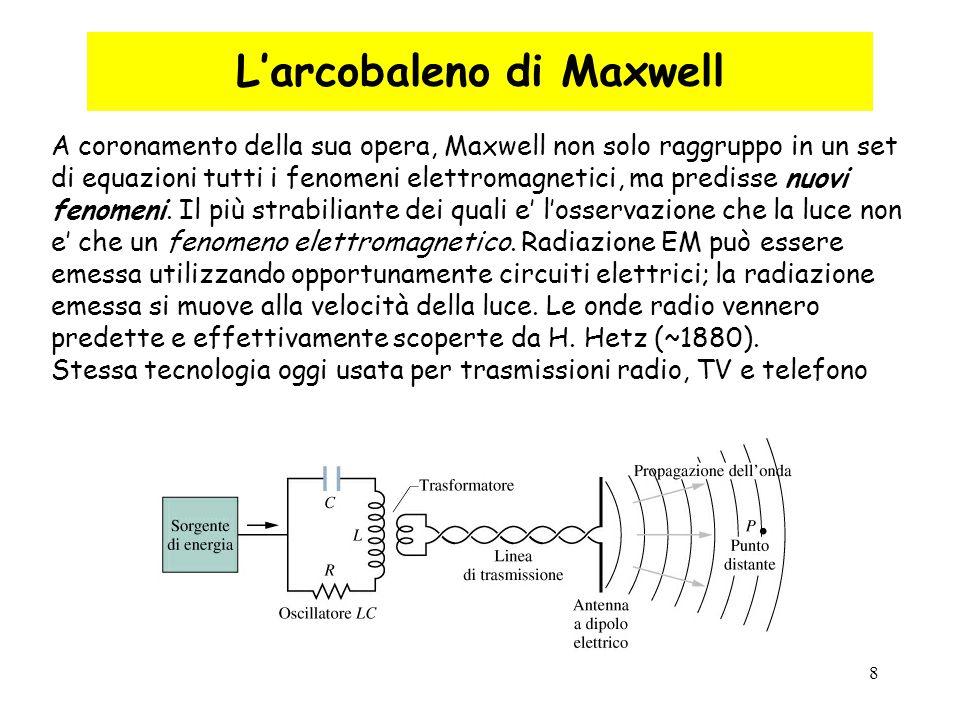 8 L'arcobaleno di Maxwell A coronamento della sua opera, Maxwell non solo raggruppo in un set di equazioni tutti i fenomeni elettromagnetici, ma predi