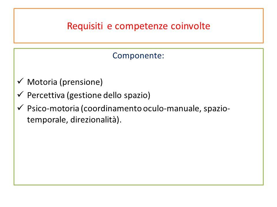 Requisiti e competenze coinvolte Componente: Motoria (prensione) Percettiva (gestione dello spazio) Psico-motoria (coordinamento oculo-manuale, spazio- temporale, direzionalità).