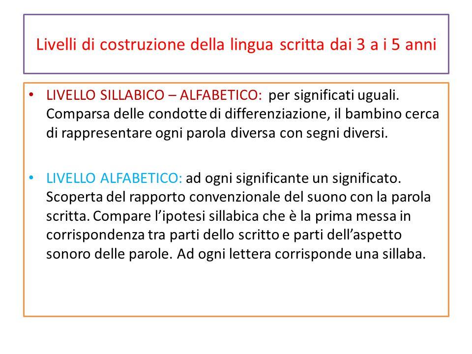 Livelli di costruzione della lingua scritta dai 3 a i 5 anni LIVELLO SILLABICO – ALFABETICO: per significati uguali.