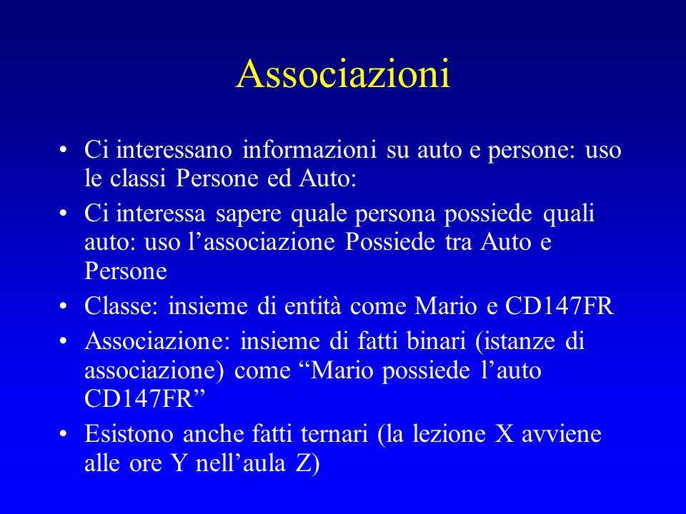 Notazione grafica CF Nome Indirizzo Corso di Laurea Matricola persone studentiprofessori