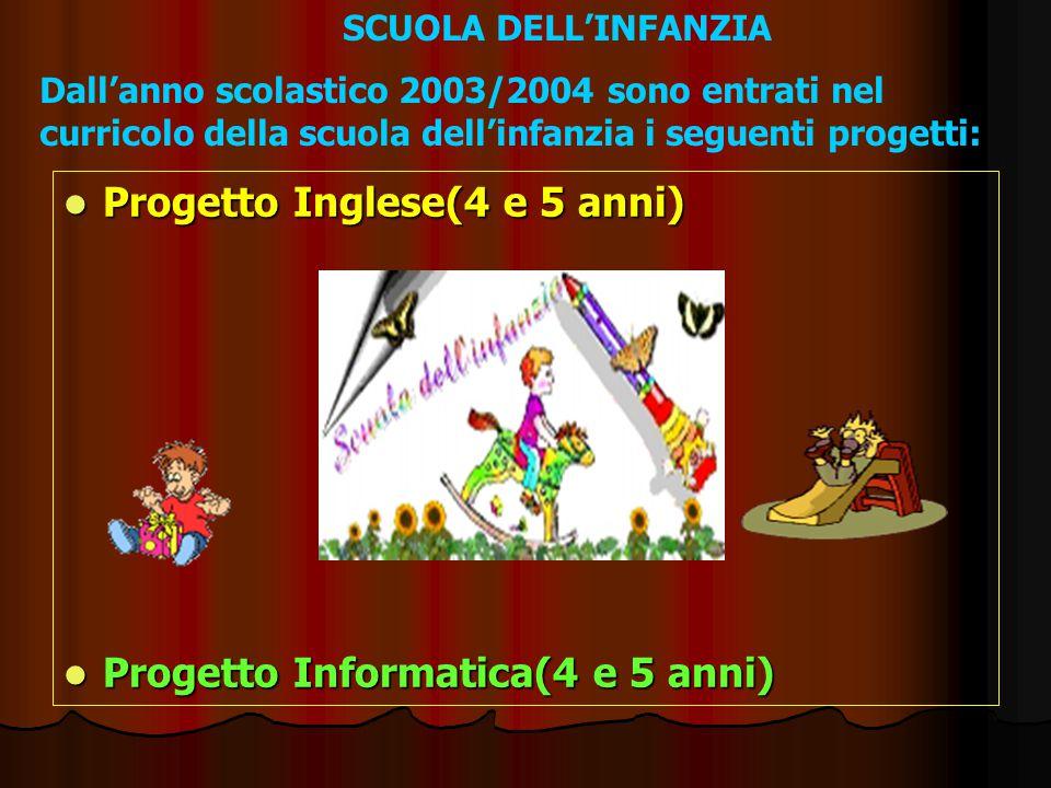 Progetto Inglese(4 e 5 anni) Progetto Informatica(4 e 5 anni) SCUOLA DELL'INFANZIA Dall'anno scolastico 2003/2004 sono entrati nel curricolo della scu