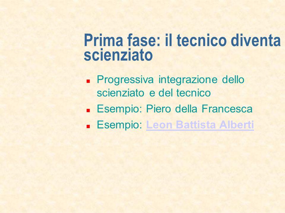 Prima fase: il tecnico diventa scienziato Progressiva integrazione dello scienziato e del tecnico Esempio: Piero della Francesca Esempio: Leon Battista AlbertiLeon Battista Alberti