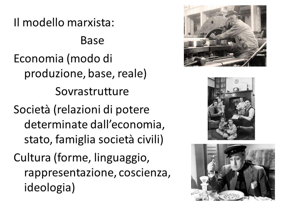 Il modello marxista: Base Economia (modo di produzione, base, reale) Sovrastrutture Società (relazioni di potere determinate dall'economia, stato, famiglia società civili) Cultura (forme, linguaggio, rappresentazione, coscienza, ideologia)