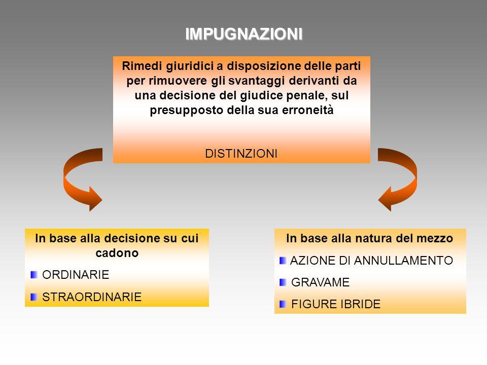 La legge stabilisce i casi nei quali i provvedimenti del giudice sono soggetti ad impugnazione e determina altresì il mezzo con cui possono essere impugnati (art.