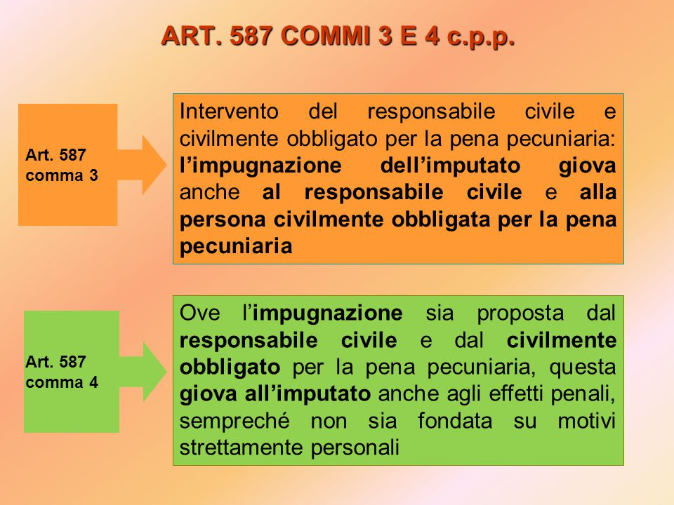 ART. 587 COMMI 3 E 4 c.p.p.