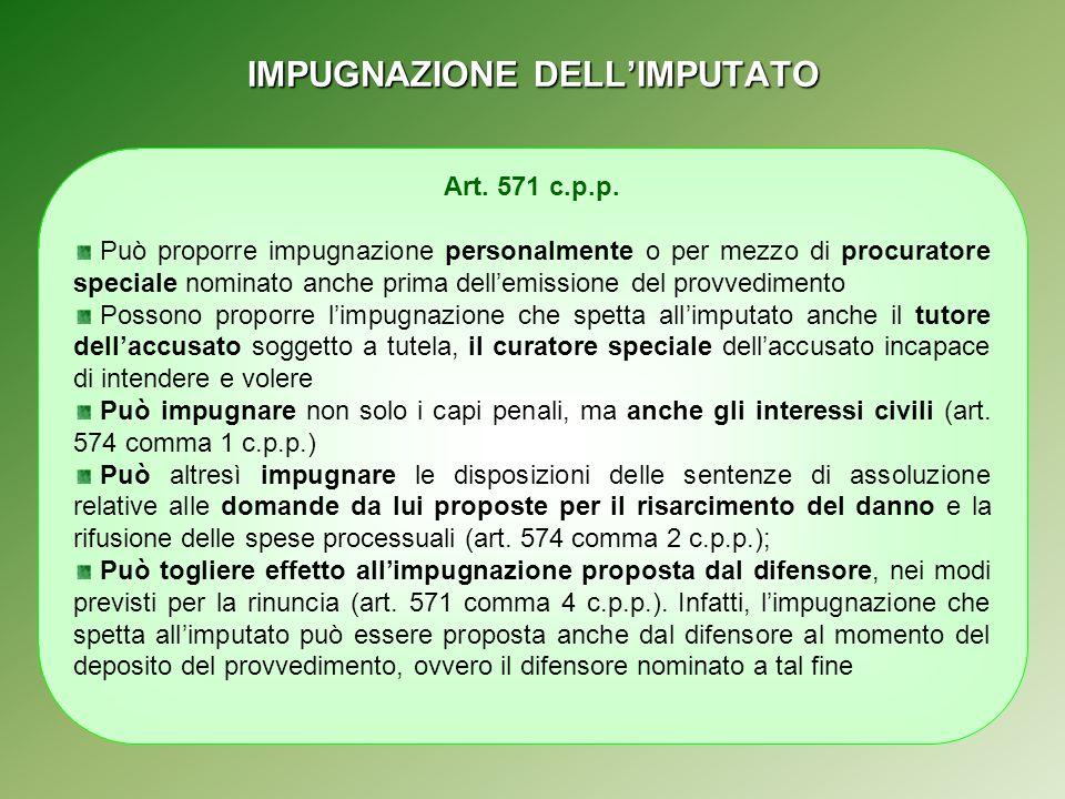 IMPUGNAZIONE DELL'IMPUTATO Art. 571 c.p.p.