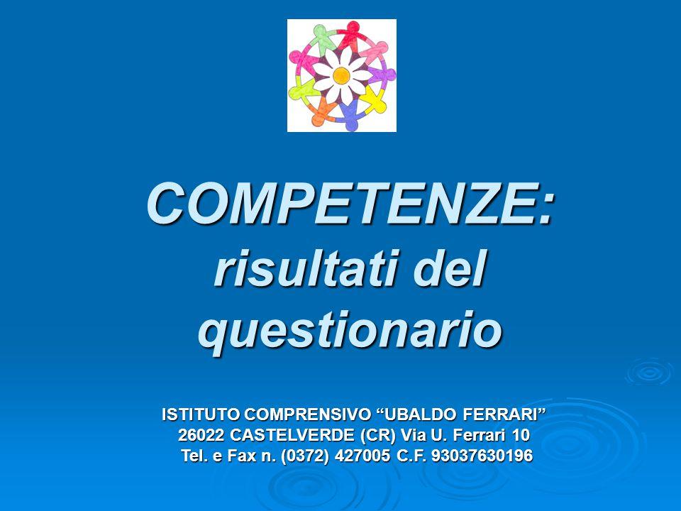 COMPETENZE: risultati del questionario ISTITUTO COMPRENSIVO UBALDO FERRARI 26022 CASTELVERDE (CR) Via U.