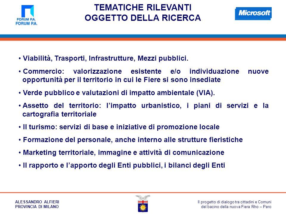TEMATICHE RILEVANTI OGGETTO DELLA RICERCA Viabilità, Trasporti, Infrastrutture, Mezzi pubblici.