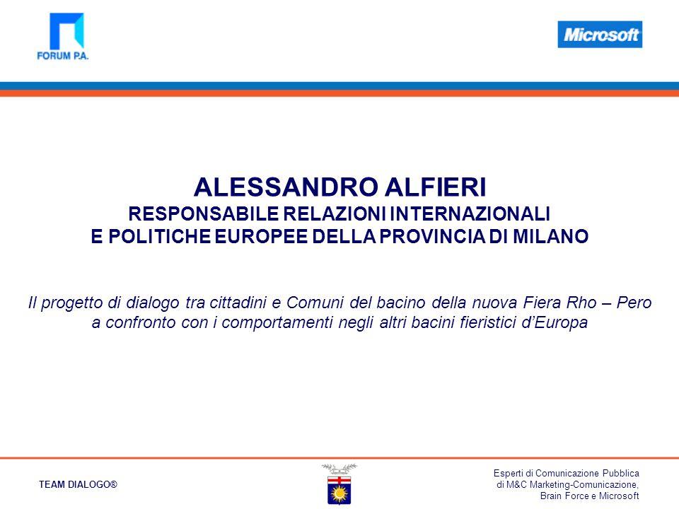 ALESSANDRO ALFIERI RESPONSABILE RELAZIONI INTERNAZIONALI E POLITICHE EUROPEE DELLA PROVINCIA DI MILANO Il progetto di dialogo tra cittadini e Comuni d