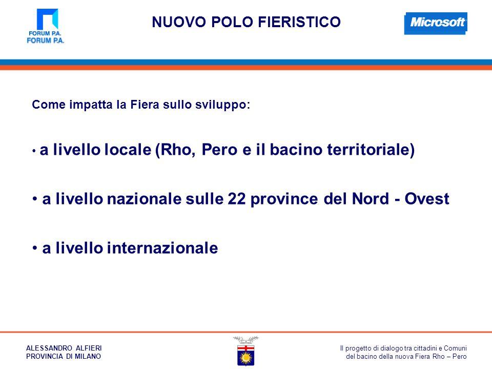 NUOVO POLO FIERISTICO Come impatta la Fiera sullo sviluppo: a livello locale (Rho, Pero e il bacino territoriale) a livello nazionale sulle 22 provinc