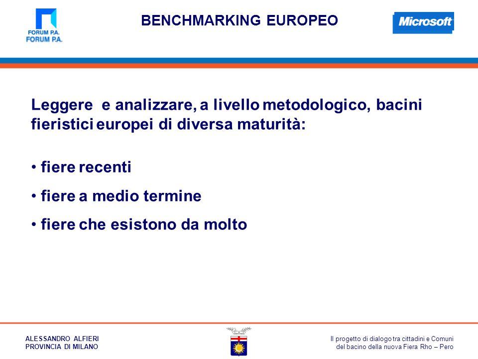 BENCHMARKING EUROPEO Leggere e analizzare, a livello metodologico, bacini fieristici europei di diversa maturità: fiere recenti fiere a medio termine