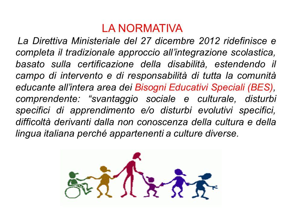 LA NORMATIVA La Direttiva Ministeriale del 27 dicembre 2012 ridefinisce e completa il tradizionale approccio all'integrazione scolastica, basato sulla