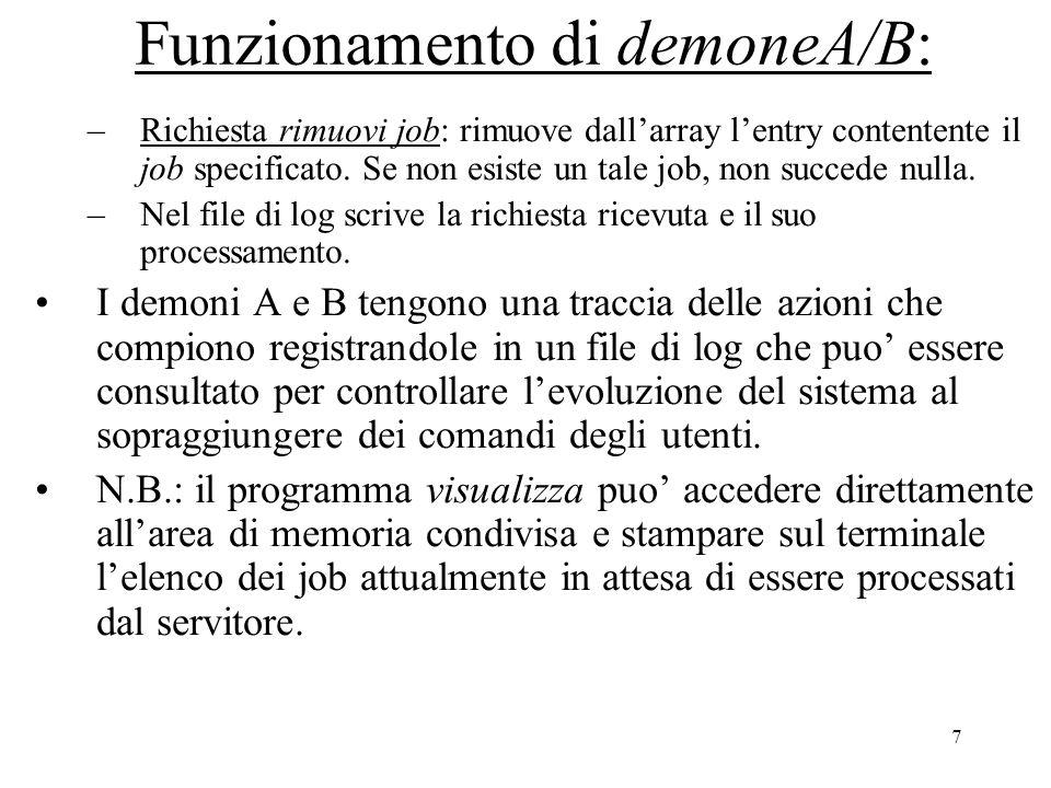 7 Funzionamento di demoneA/B: –Richiesta rimuovi job: rimuove dall'array l'entry contentente il job specificato.