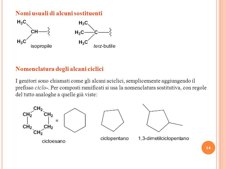 14 Nomi usuali di alcuni sostituenti Nomenclatura degli alcani ciclici I genitori sono chiamati come gli alcani aciclici, semplicemente aggiungendo il prefisso ciclo-.