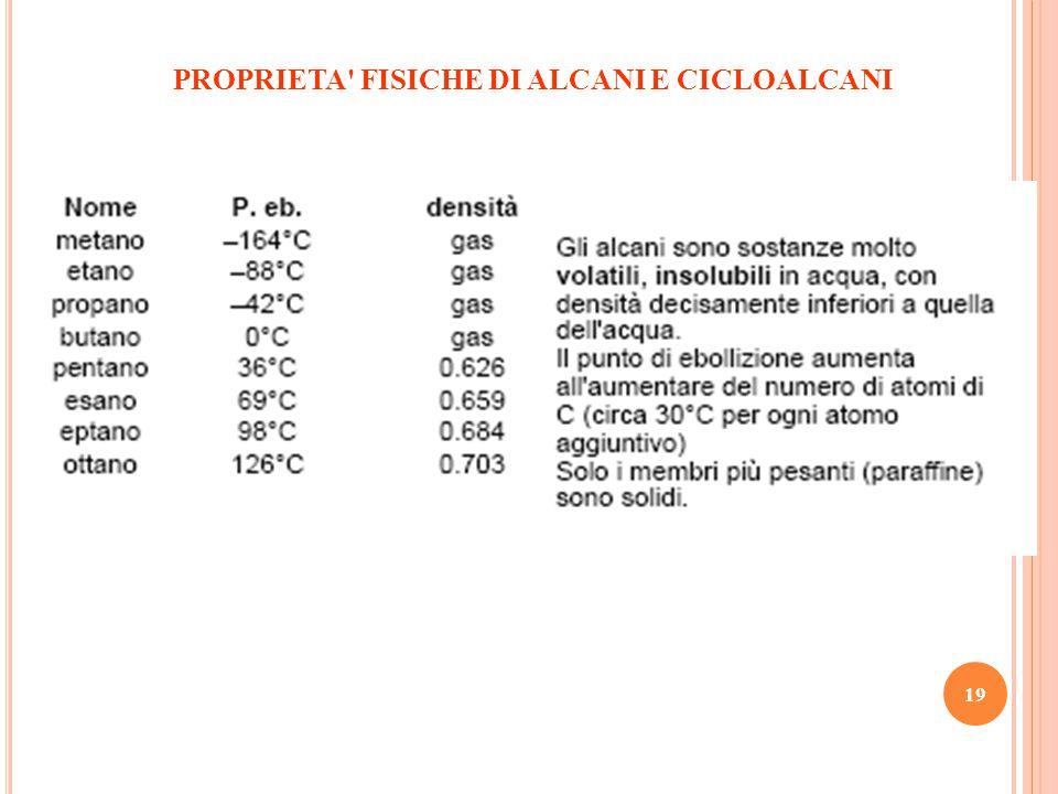 19 PROPRIETA FISICHE DI ALCANI E CICLOALCANI